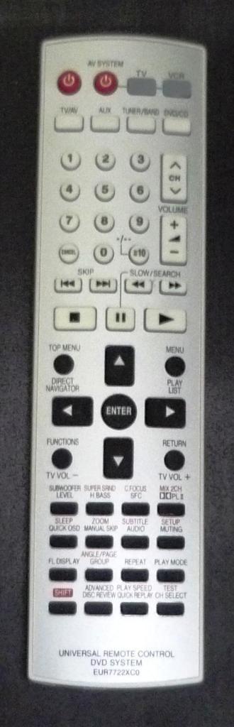 Panasonic EUR7722XCO (DVD SISTEM) (SA-HT535EE, SA-HT845EE, SA-HT880EE, SA-HT885EE, SC-HT840EE, SC-HT880EE S, SC-HT928)